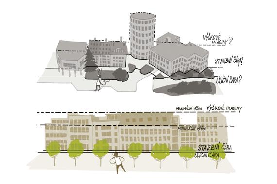 Pražské stavební předpisy 2014